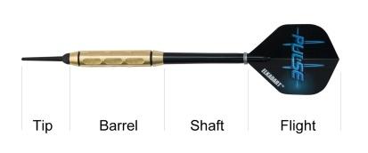 parts-of-a-dart